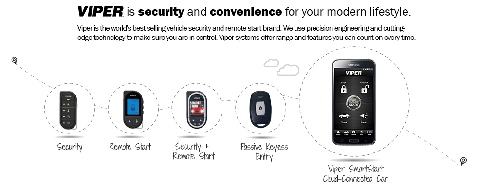 Viper is security & convenience